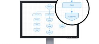What Are The Benefits Of An XML Sitemap And How To Create One For Your Company